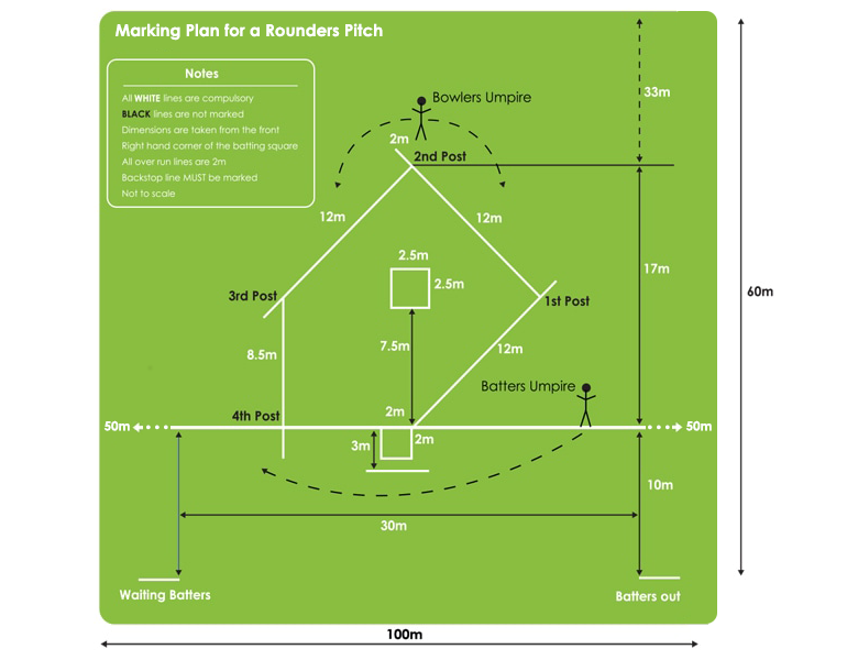 Rounders Pitch Plan