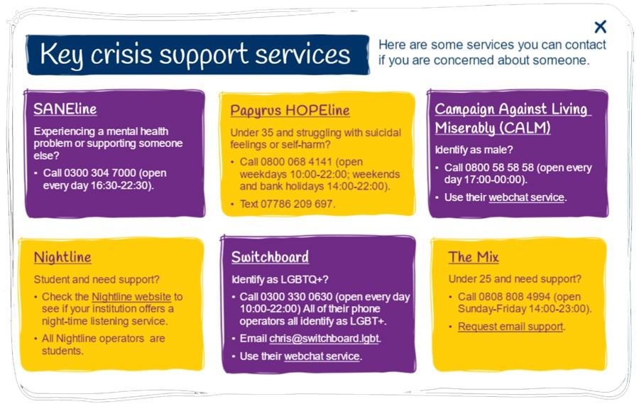 Useful Websites & Helplines